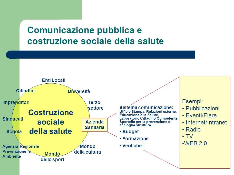 Comunicazione pubblica e costruzione sociale della salute Enti Locali Scuola Università Terzo settore Agenzia Regionale Prevenzione e Ambiente Imprend