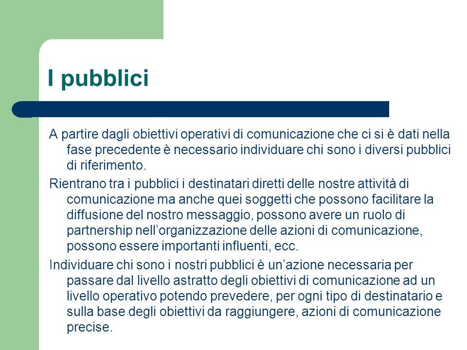 I pubblici A partire dagli obiettivi operativi di comunicazione che ci si è dati nella fase precedente è necessario individuare chi sono i diversi pub