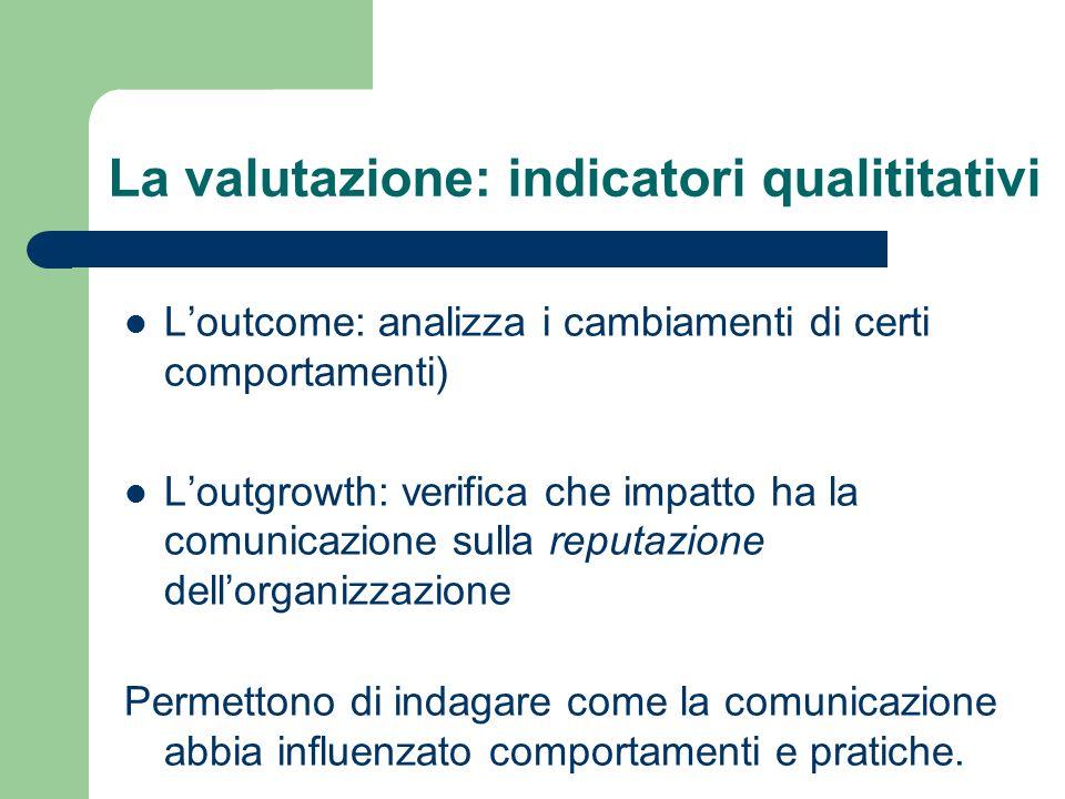 La valutazione: indicatori qualititativi Loutcome: analizza i cambiamenti di certi comportamenti) Loutgrowth: verifica che impatto ha la comunicazione