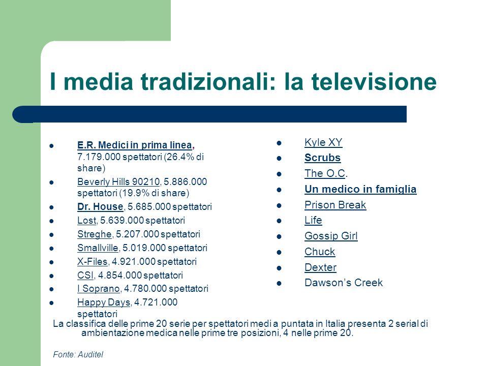 I media tradizionali: la televisione E.R. Medici in prima linea, 7.179.000 spettatori (26.4% di share) E.R. Medici in prima linea Beverly Hills 90210,