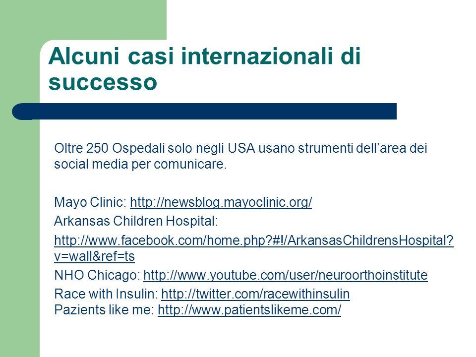 Oltre 250 Ospedali solo negli USA usano strumenti dellarea dei social media per comunicare. Mayo Clinic: http://newsblog.mayoclinic.org/http://newsblo