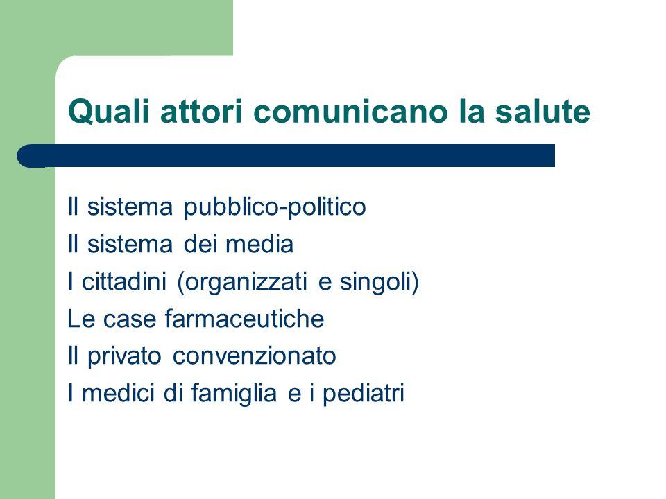 Quali attori comunicano la salute Il sistema pubblico-politico Il sistema dei media I cittadini (organizzati e singoli) Le case farmaceutiche Il priva