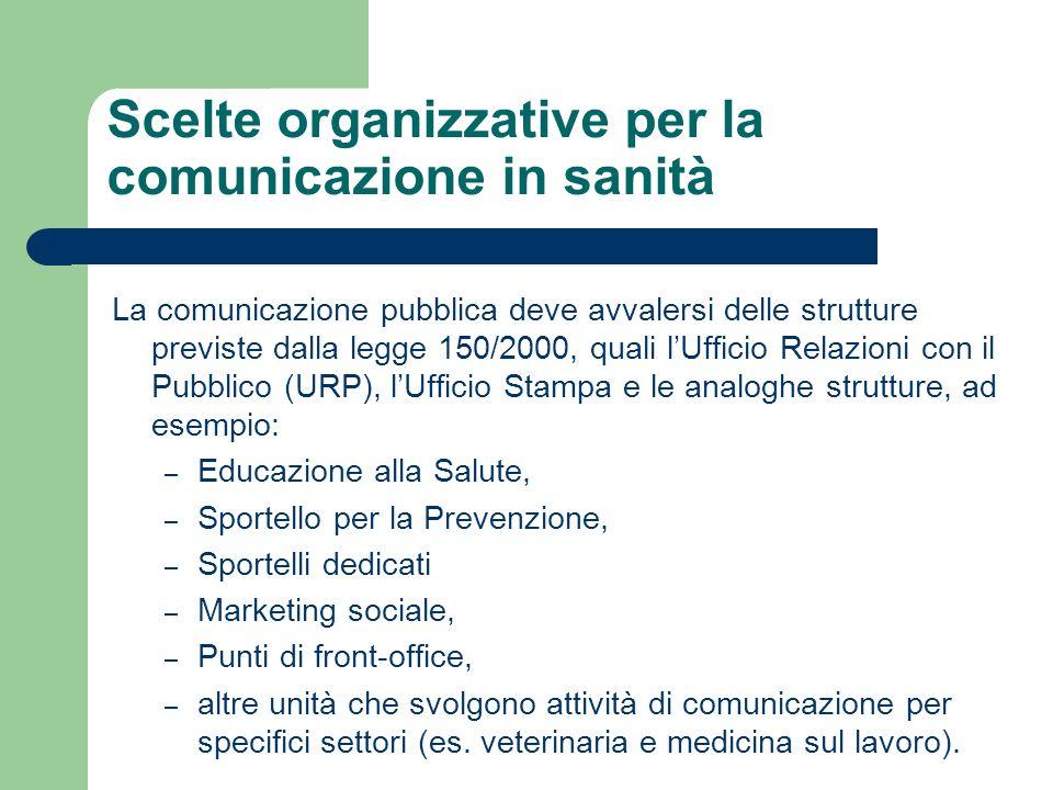 Scelte organizzative per la comunicazione in sanità La comunicazione pubblica deve avvalersi delle strutture previste dalla legge 150/2000, quali lUff