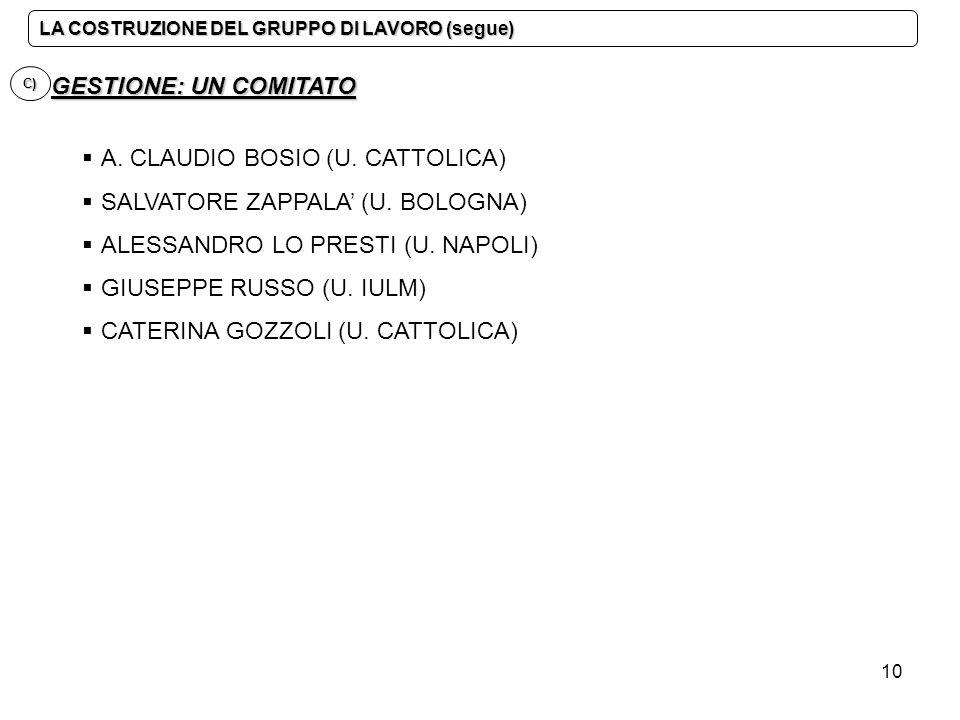 10 LA COSTRUZIONE DEL GRUPPO DI LAVORO (segue) GESTIONE: UN COMITATO C) A. CLAUDIO BOSIO (U. CATTOLICA) SALVATORE ZAPPALA (U. BOLOGNA) ALESSANDRO LO P