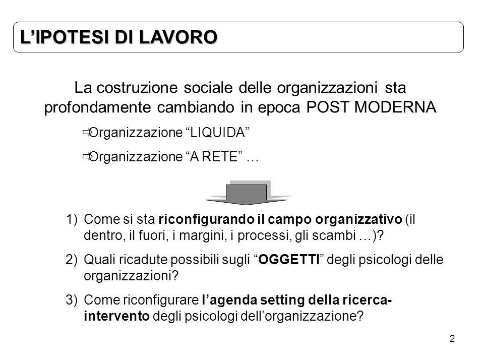 2 La costruzione sociale delle organizzazioni sta profondamente cambiando in epoca POST MODERNA Organizzazione LIQUIDA Organizzazione A RETE … 1) 1)Co
