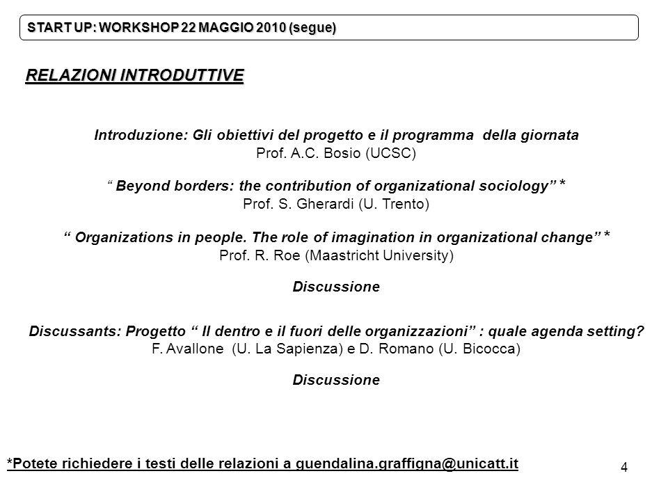 4 START UP: WORKSHOP 22 MAGGIO 2010 (segue) RELAZIONI INTRODUTTIVE Introduzione: Gli obiettivi del progetto e il programma della giornata Prof. A.C. B