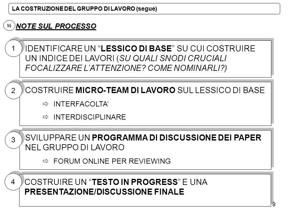 10 LA COSTRUZIONE DEL GRUPPO DI LAVORO (segue) GESTIONE: UN COMITATO C) A.