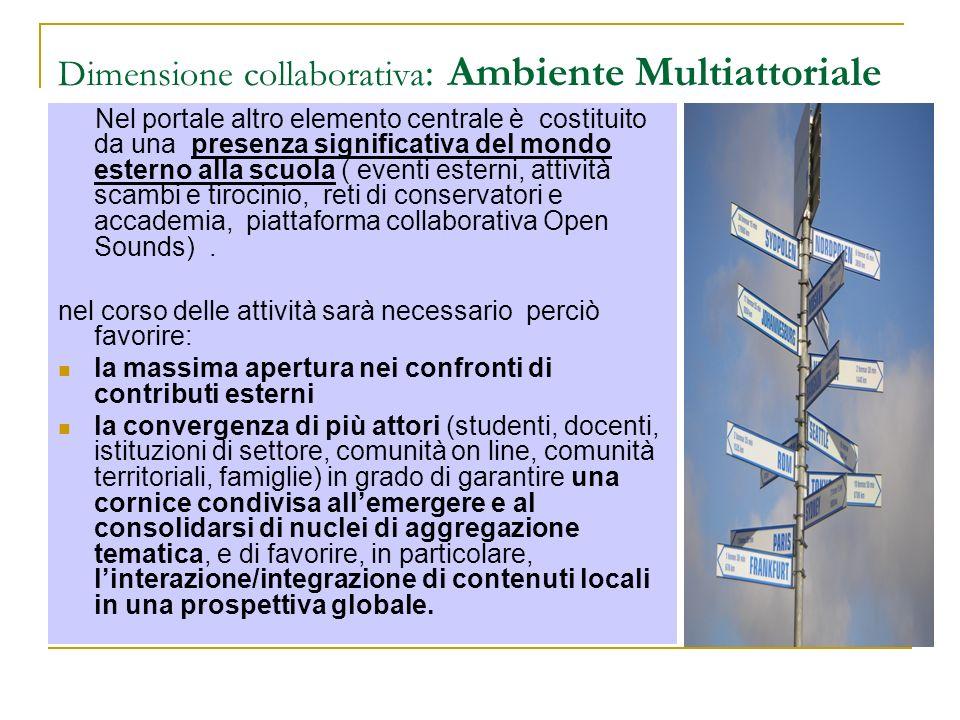 Dimensione collaborativa : Ambiente Multiattoriale Nel portale altro elemento centrale è costituito da una presenza significativa del mondo esterno al