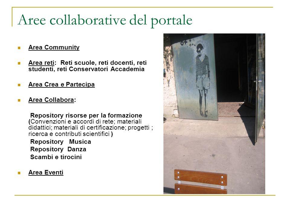 Aree collaborative del portale Area Community Area reti: Reti scuole, reti docenti, reti studenti, reti Conservatori Accademia Area Crea e Partecipa A