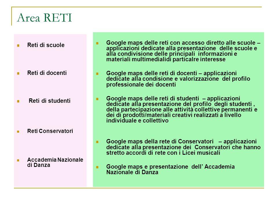 Area RETI Reti di scuole Reti di docenti Reti di studenti Reti Conservatori Accademia Nazionale di Danza Google maps delle reti con accesso diretto al