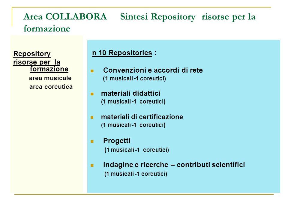 Area COLLABORA Sintesi Repository risorse per la formazione Repository risorse per la formazione area musicale area coreutica n 10 Repositories : Conv