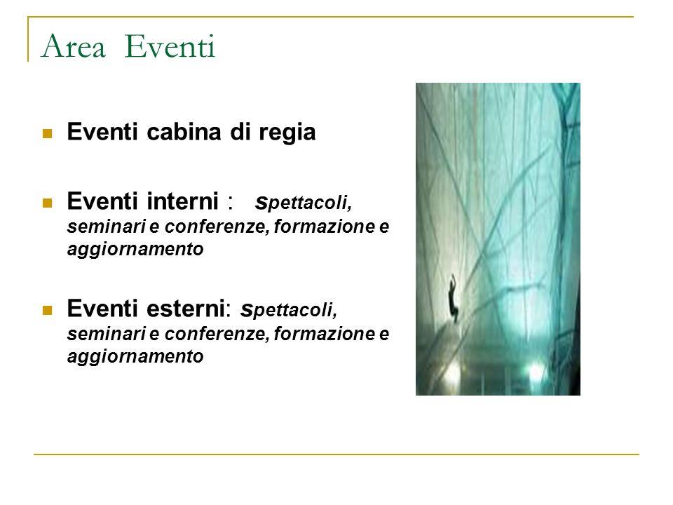 Area Eventi Eventi cabina di regia Eventi interni : s pettacoli, seminari e conferenze, formazione e aggiornamento Eventi esterni: s pettacoli, semina