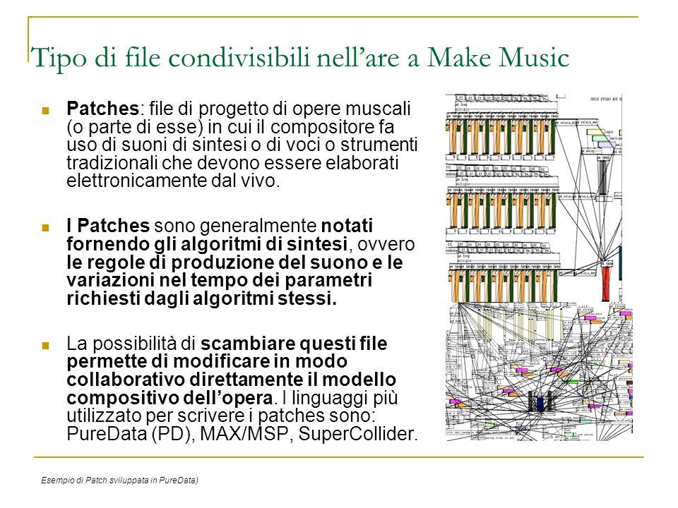 Tipo di file condivisibili nellare a Make Music Patches: file di progetto di opere muscali (o parte di esse) in cui il compositore fa uso di suoni di
