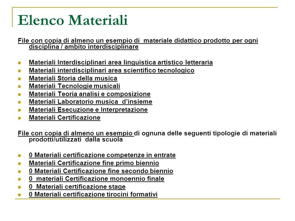 Elenco Materiali File con copia di almeno un esempio di materiale didattico prodotto per ogni disciplina / ambito interdisciplinare Materiali Interdis