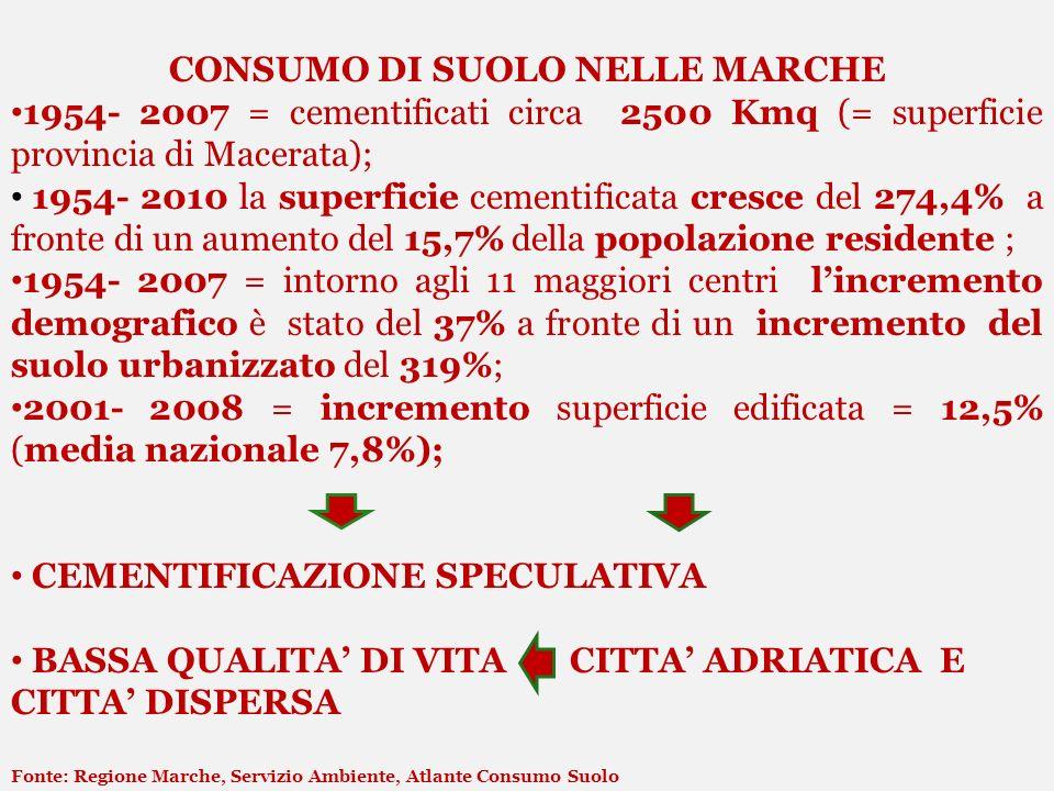 FORUM PAESAGGIO MARCHE www.paesaggiomarche.net DEMOCRAZIAKMZERO www.democraziakmzero.org Luoghi Comuni www.luoghi-comuni.org info@luoghi-comuni.org