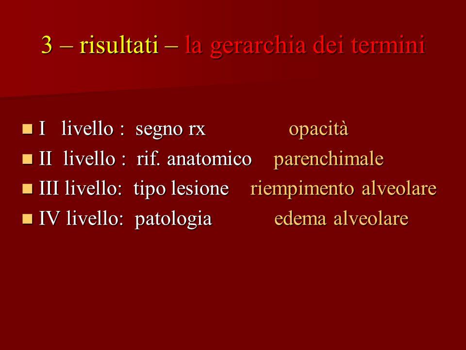 3 – risultati – la gerarchia dei termini I livello : segno rx opacità I livello : segno rx opacità II livello : rif. anatomico parenchimale II livello