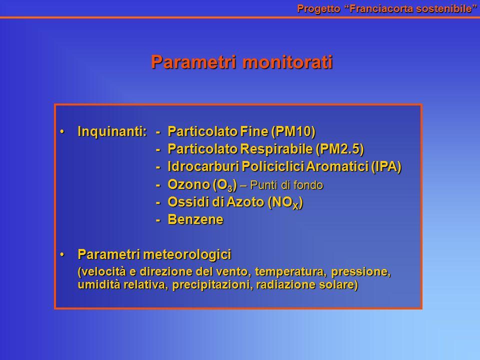 Parametri monitorati Inquinanti: - Particolato Fine (PM10)Inquinanti: - Particolato Fine (PM10) - Particolato Respirabile (PM2.5) - Idrocarburi Policiclici Aromatici (IPA) - Ozono (O 3 ) – Punti di fondo - Ossidi di Azoto (NO X ) - Benzene Parametri meteorologiciParametri meteorologici (velocità e direzione del vento, temperatura, pressione, umidità relativa, precipitazioni, radiazione solare)