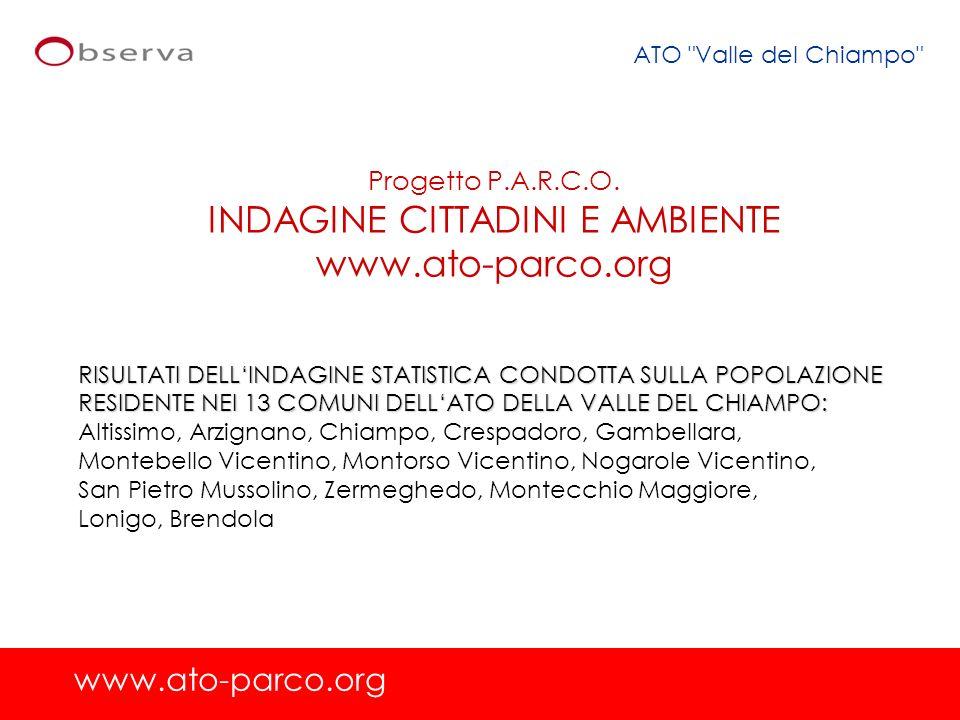 Progetto P.A.R.C.O. INDAGINE CITTADINI E AMBIENTE www.ato-parco.org RISULTATI DELLINDAGINE STATISTICA CONDOTTA SULLA POPOLAZIONE RESIDENTE NEI 13 COMU