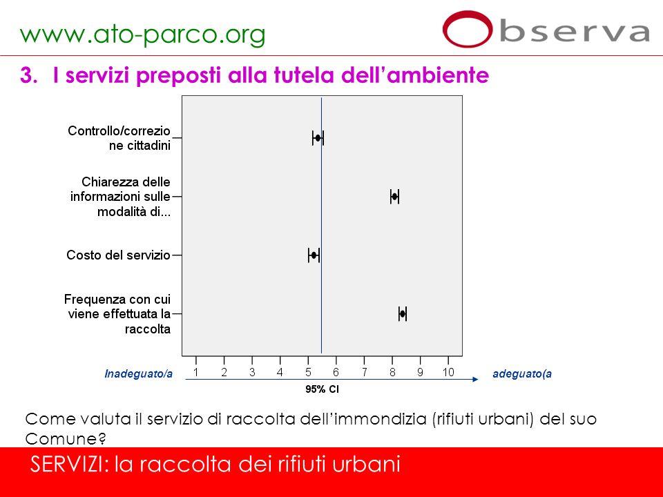 www.ato-parco.org 3.I servizi preposti alla tutela dellambiente SERVIZI: la raccolta dei rifiuti urbani Come valuta il servizio di raccolta dellimmond