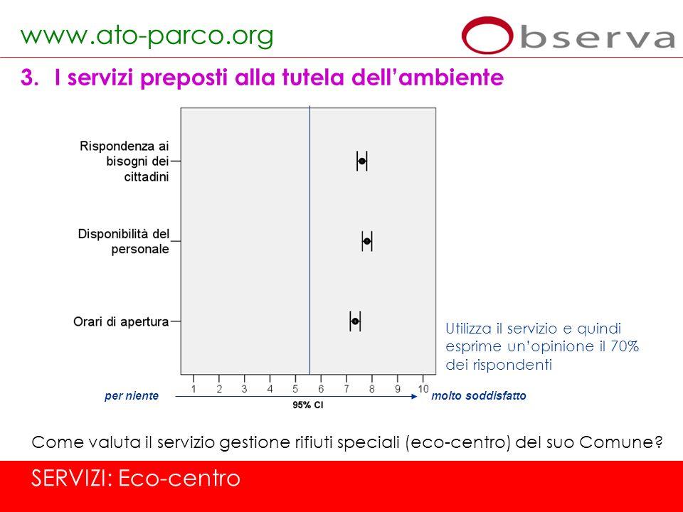 www.ato-parco.org 3.I servizi preposti alla tutela dellambiente SERVIZI: Eco-centro Come valuta il servizio gestione rifiuti speciali (eco-centro) del