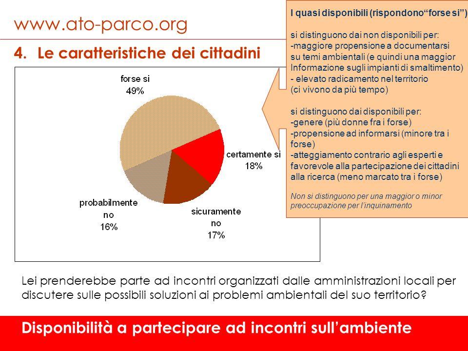 www.ato-parco.org 4.Le caratteristiche dei cittadini Disponibilità a partecipare ad incontri sullambiente Lei prenderebbe parte ad incontri organizzat