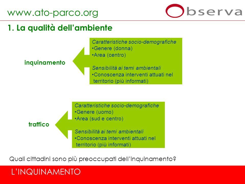 www.ato-parco.org 1. La qualità dellambiente inquinamento traffico Quali cittadini sono più preoccupati dellinquinamento? LINQUINAMENTO Caratteristich