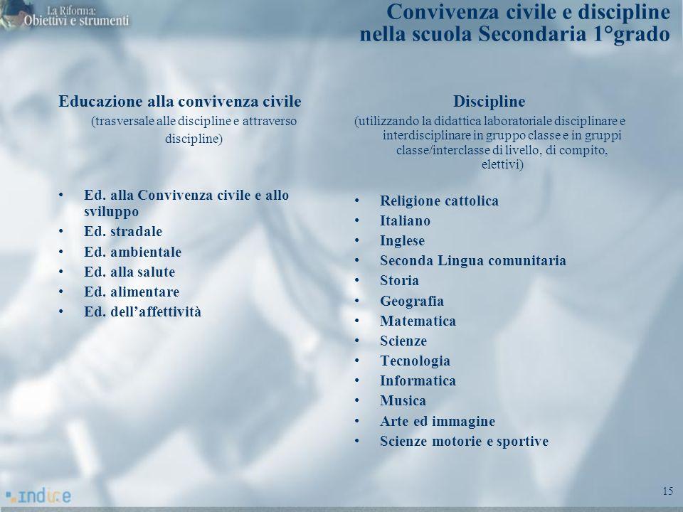 15 Convivenza civile e discipline nella scuola Secondaria 1°grado Educazione alla convivenza civile (trasversale alle discipline e attraverso discipli