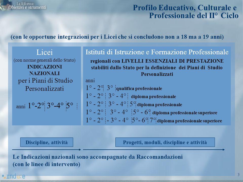 3 Istituti di Istruzione e Formazione Professionale regionali con LIVELLI ESSENZIALI DI PRESTAZIONE stabiliti dallo Stato per la definizione dei Piani
