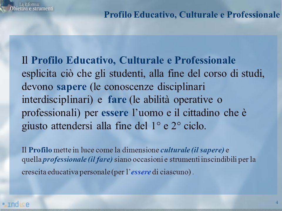 4 Il Profilo Educativo, Culturale e Professionale esplicita ciò che gli studenti, alla fine del corso di studi, devono sapere (le conoscenze disciplin