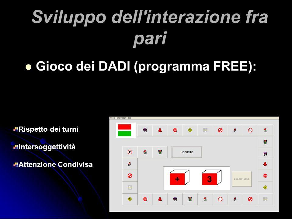 Sviluppo dell'interazione fra pari Gioco dei DADI (programma FREE): Rispetto dei turni Intersoggettività Attenzione Condivisa