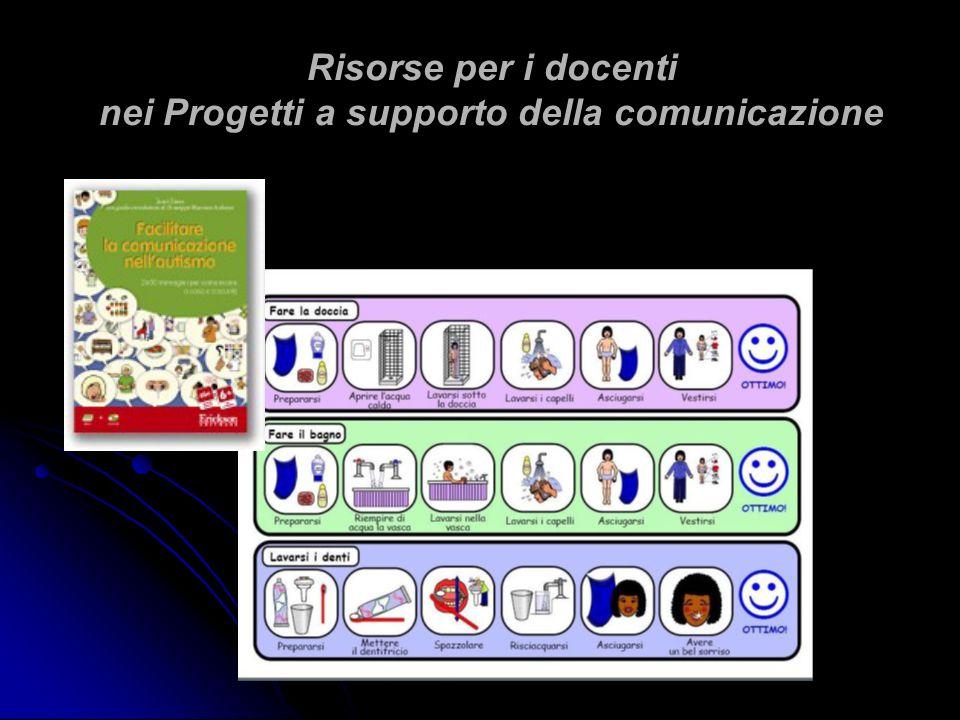 Risorse per i docenti nei Progetti a supporto della comunicazione