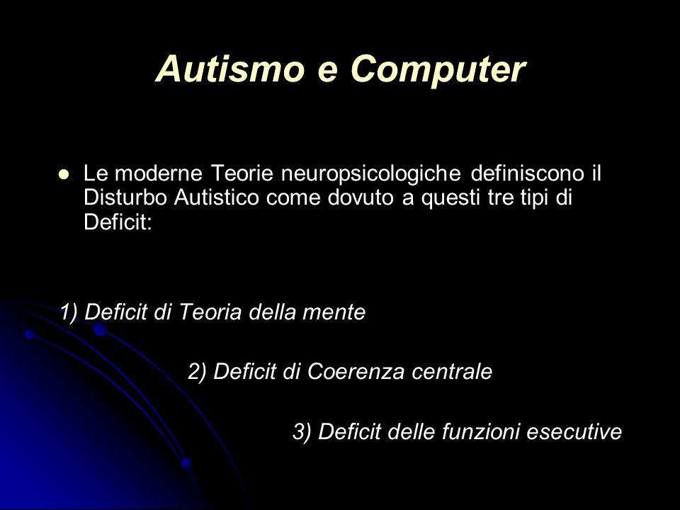 Autismo e Computer Le moderne Teorie neuropsicologiche definiscono il Disturbo Autistico come dovuto a questi tre tipi di Deficit: 1) Deficit di Teori
