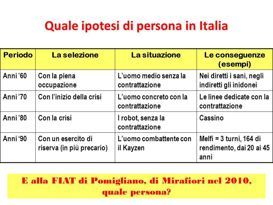 Salute & Prestazione12 Quale ipotesi di persona in Italia PeriodoLa selezioneLa situazioneLe conseguenze (esempi) Anni 60Con la piena occupazione Luom