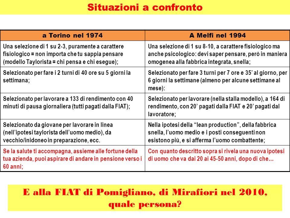 Salute & Prestazione13 Situazioni a confronto a Torino nel 1974A Melfi nel 1994 Una selezione di 1 su 2-3, puramente a carattere fisiologico = non imp