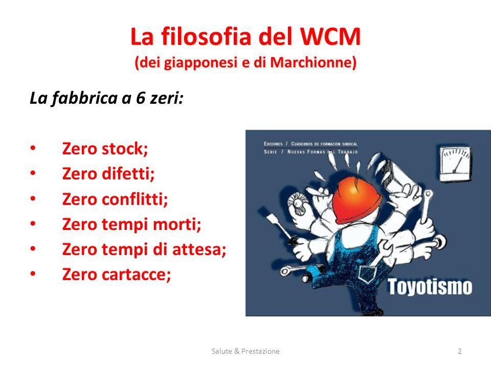 Salute & Prestazione2 La filosofia del WCM (dei giapponesi e di Marchionne) La fabbrica a 6 zeri: Zero stock; Zero difetti; Zero conflitti; Zero tempi
