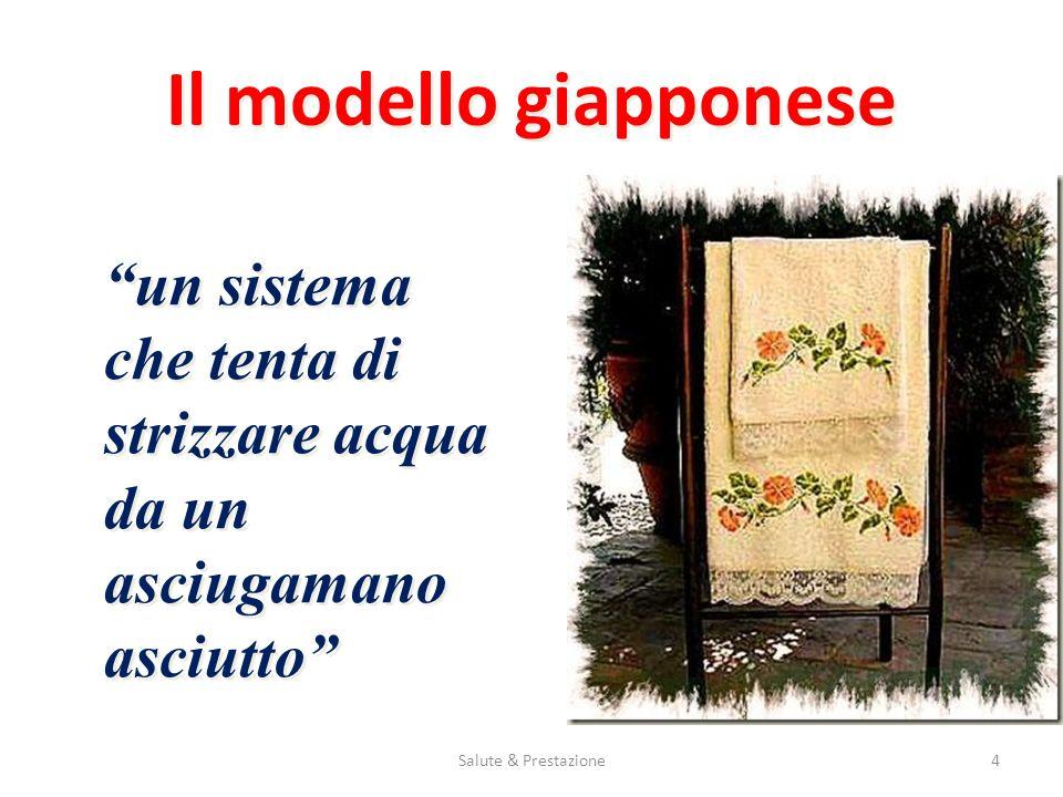 Salute & Prestazione4 Il modello giapponese un sistema che tenta di strizzare acqua da un asciugamano asciutto