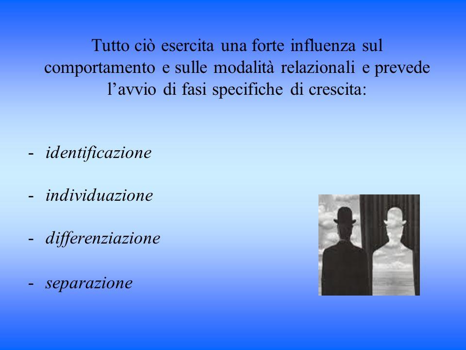 -identificazione -individuazione -differenziazione -separazione Tutto ciò esercita una forte influenza sul comportamento e sulle modalità relazionali