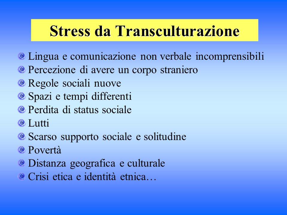 Stress da Transculturazione Lingua e comunicazione non verbale incomprensibili Percezione di avere un corpo straniero Regole sociali nuove Spazi e tem