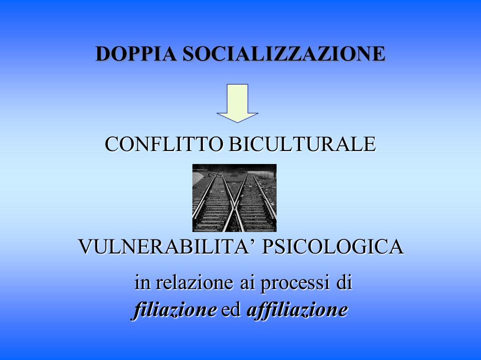 DOPPIA SOCIALIZZAZIONE CONFLITTO BICULTURALE VULNERABILITA PSICOLOGICA in relazione ai processi di filiazione ed affiliazione