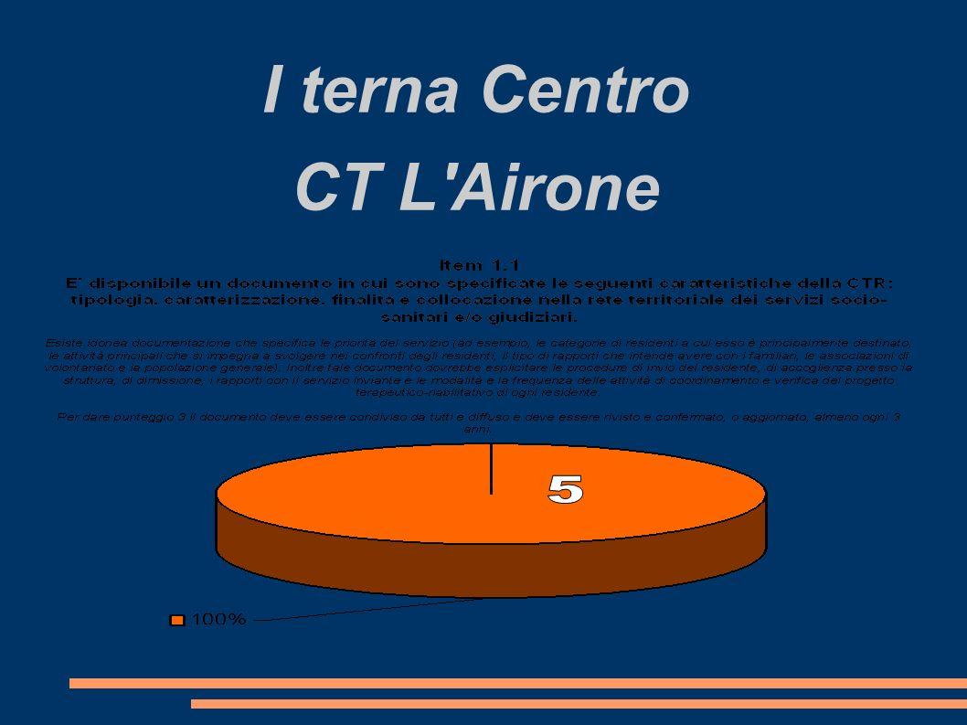 I terna Centro CT L Airone