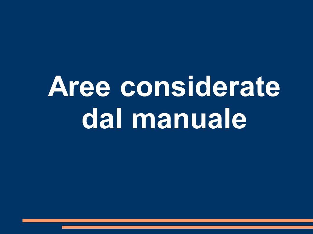 Medie di medie per area II terna Centro AREE/ITEM 1- ORGANIZZ AZIONE GENERALE 2- PERSONALIZZ AZIONE E DIRITTI 3- CLIMA TERAPEUTIC O E COMFORT AMBIENTALE 4- CARATTERIS TICHE GENERALI DELLA CURA 5- ATTIVITA RIVOLTE ALLE FAMIGLI E 6- SICURE ZZA DEI RESIDE NTI E DEGLI OPERA TORI 7- GESTIO NE DEL PERSON ALE E FORMA ZIONE 8- INTEGRAZI ONI ORGANIZZ ATIVE E COLLABOR AZIONI 9- DOCUMENT AZIONE CLINICA E SISTEMA INFORMATI VO 10- VALUTAZIO NE DELLA QUALITA E RICERCA MEDIE PER TERNA 2,573,553,873,503,442,403,512,302,211,722