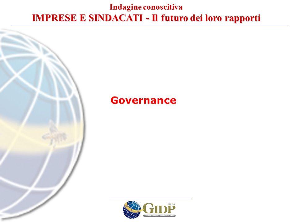 Governance Indagine conoscitiva IMPRESE E SINDACATI - Il futuro dei loro rapporti