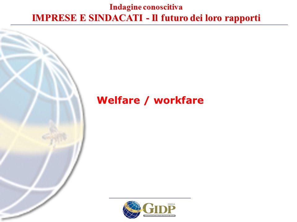 Welfare / workfare Indagine conoscitiva IMPRESE E SINDACATI - Il futuro dei loro rapporti