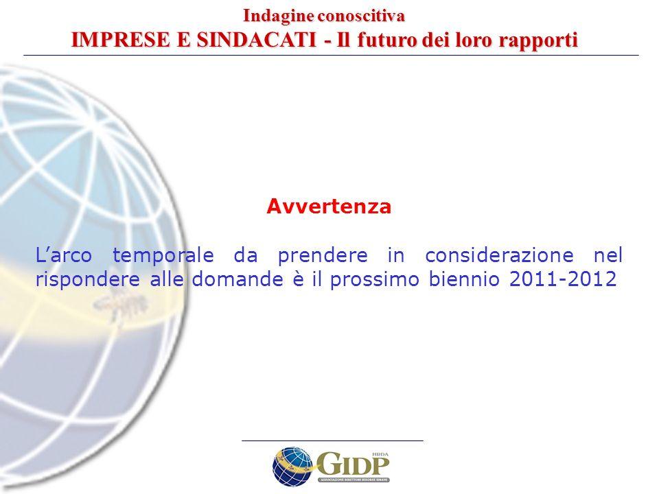 Avvertenza Larco temporale da prendere in considerazione nel rispondere alle domande è il prossimo biennio 2011-2012 Indagine conoscitiva IMPRESE E SI