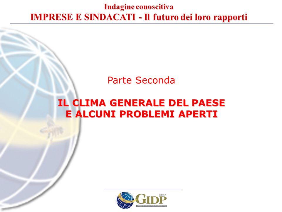 Domanda n.21 Il movimento politico 5 Stelle di Beppe Grillo potrà costituire un proprio sindacato.