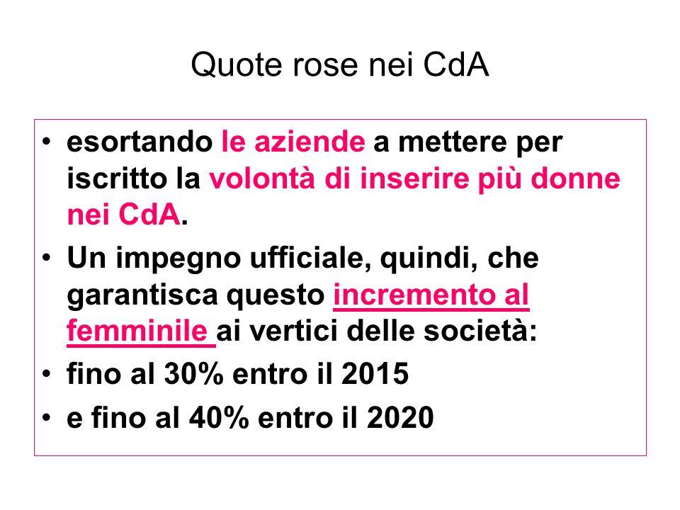 Quote rose nei CdA esortando le aziende a mettere per iscritto la volontà di inserire più donne nei CdA. Un impegno ufficiale, quindi, che garantisca