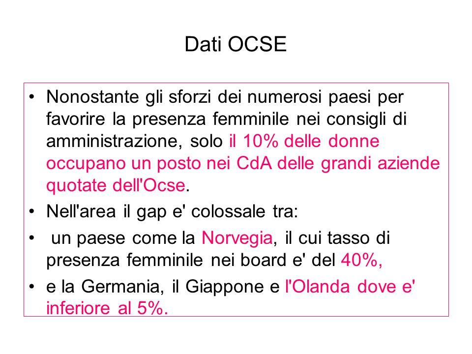 Dati OCSE Nonostante gli sforzi dei numerosi paesi per favorire la presenza femminile nei consigli di amministrazione, solo il 10% delle donne occupan