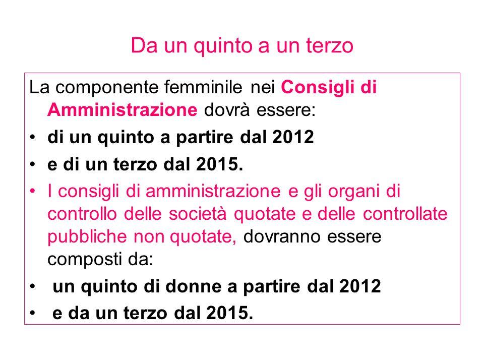 Da un quinto a un terzo La componente femminile nei Consigli di Amministrazione dovrà essere: di un quinto a partire dal 2012 e di un terzo dal 2015.