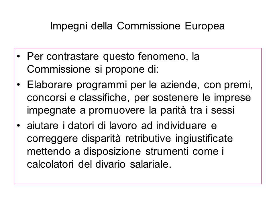 Impegni della Commissione Europea Per contrastare questo fenomeno, la Commissione si propone di: Elaborare programmi per le aziende, con premi, concor
