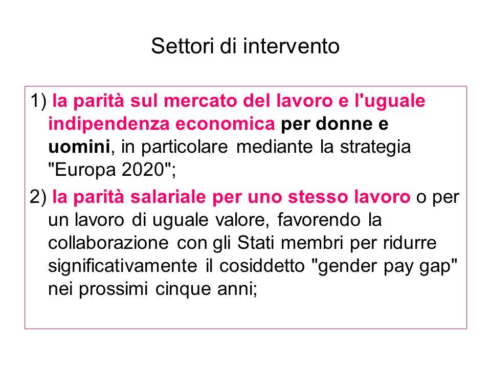 Settori di intervento 1) la parità sul mercato del lavoro e l'uguale indipendenza economica per donne e uomini, in particolare mediante la strategia